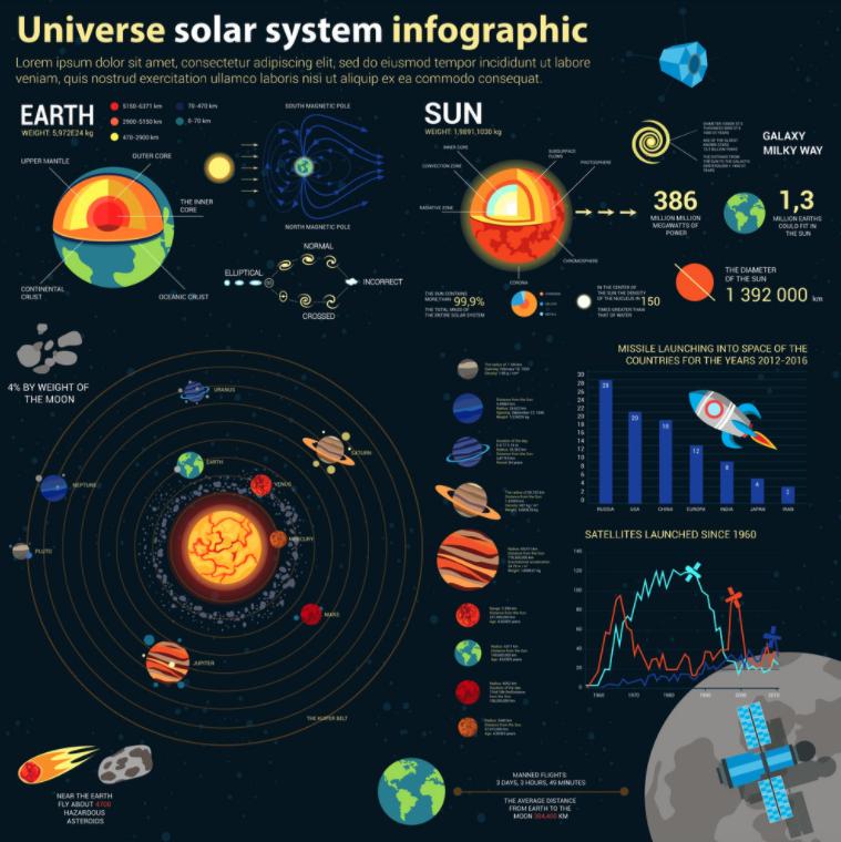 infographics can explain concepts