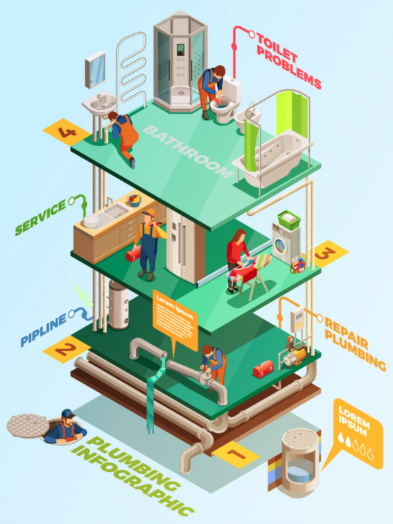 infographics can showcase services